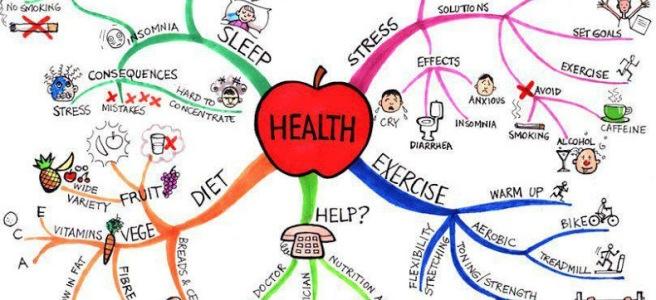 40 bí quyết sức khỏe