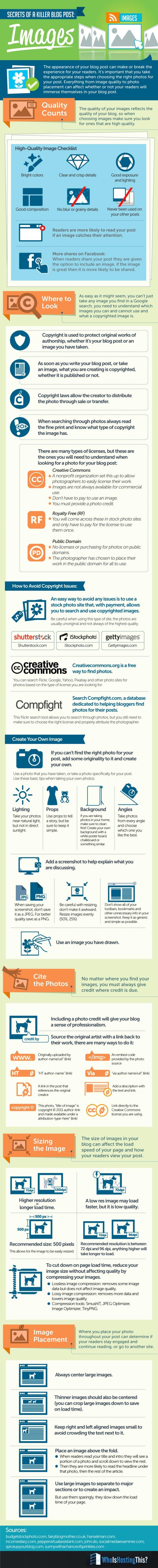 Sử dụng hình trên mạng sao cho đúng